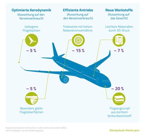 Kunststoffe_Luftfahrt
